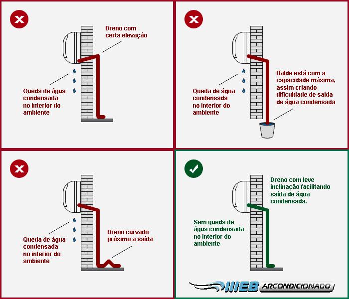 tubo desague aire acondicionado
